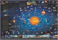 Kid's Solar System Map